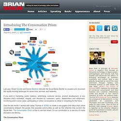 Introducing The Conversation Prism | PR2.0