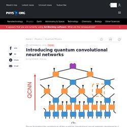 Introducing quantum convolutional neural networks