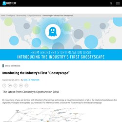 "Introducing the Industry's First ""Ghostyscape"" - GHOSTERY"