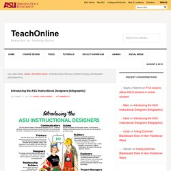 Introducing the ASU Instructional Designers [Infographic] - TeachOnline
