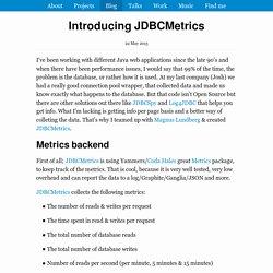 Introducing JDBCMetrics