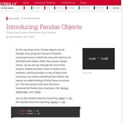 Introducing Pandas Objects