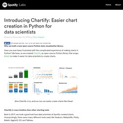 Introducing Chartify: Easier chart creation in Python for data scientists