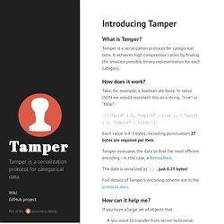 Introducing Tamper · Tamper