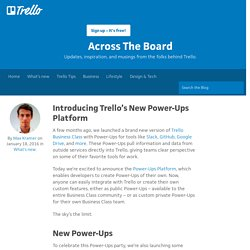 Introducing Trello's New Power-Ups Platform
