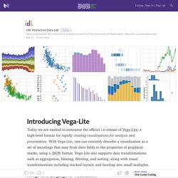 Introducing Vega-Lite — HCI & Design at UW