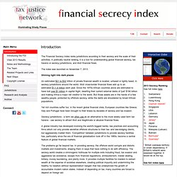 Secrecy Jurisdictions
