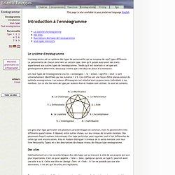 Introduction à l'ennéagramme