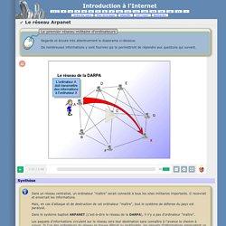 Introduction à l'Internet