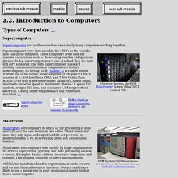 Introduction to Computers: Types of Computers