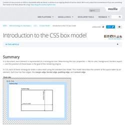 Introduction to the CSS box model