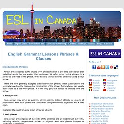 Introduction to English Phrases and Clauses