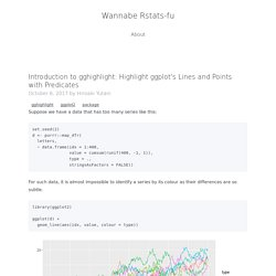 Intro to gghighlight: Highlight ggplot's Lines and Points with Predicates