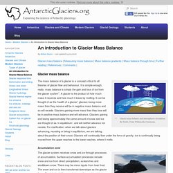 An introduction to Glacier Mass Balance