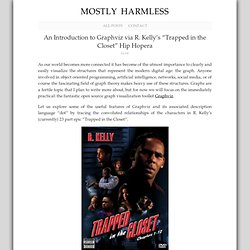 """An Introduction to Graphviz via R. Kelly's """"Trapped in the Closet"""" Hip Hopera : Rob's Blog"""