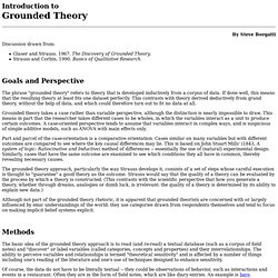 Introduction to Grounded Theory