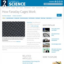 How Faraday Cages Work