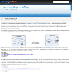 Introduction to MTOM: Hands-on