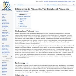 Introduction to Philosophy/The Branches of Philosophy