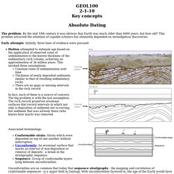 Introduction to Physical Geology Syllabus