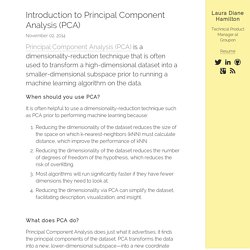 Introduction to Principal Component Analysis (PCA) - Laura Diane Hamilton