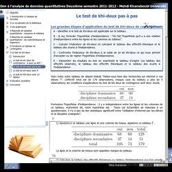Introduction à l'analyse de données quantitatives Deuxième semestre 2011-2012 - Mehdi Khaneboubi Université de Cergy-Pontoise - Le test de khi-deux pas à pas