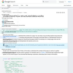 Promote Your Content with Structured Data Markup