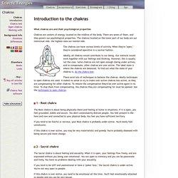Description of the Chakras