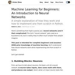 Machine Learning for Beginners: An Introduction to Neural Networks - victorzhou.com