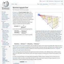 Inverse-square law - Wikipedia
