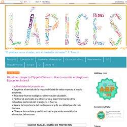 Investigando en Educación: Mi primer proyecto Flipped-Classrom: Huerto escolar ecológico en Educación Infantil. Por Conxi Arlandis.