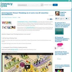Herramientas para visual thinking ineverycrea