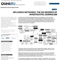 Influence Networks: The six degrees of investigative journalism