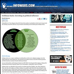 » Goldman Sachs: Investing in political influence Alex Jones