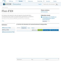 Investissement direct international (IDI) - Flux d'IDI