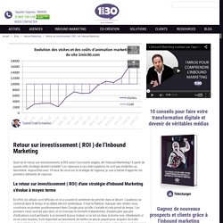Retour sur investissement ( ROI ) de l'Inbound Marketing