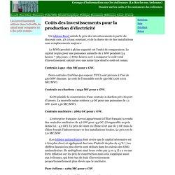 L'investissement par type de production électrique