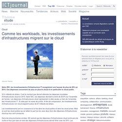 Pour les infrastructures IT, les entreprises mettent aussi le cap sur le cloud