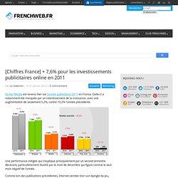 [Chiffres France] + 7,6% pour les investissements publicitaires online en 2011