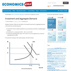Investment and Aggregate Demand | Economics Blog