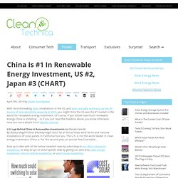 China Is #1 In Renewable Energy Investment, US #2, Japan #3 (CHART)