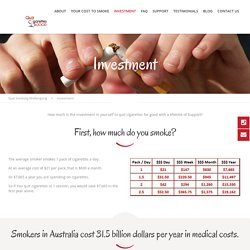 Investment - Quit Smoking Wollongong