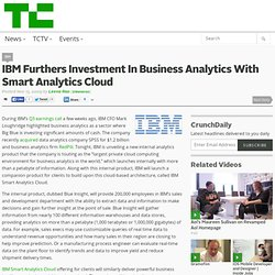 IBM Furthers Investment In Business Analytics With Smart Analyti