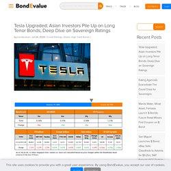 Tesla Upgraded; Asian Investors Pile Up on Long Tenor Bonds; Deep Dive on Sovereign Ratings - BondEvalue