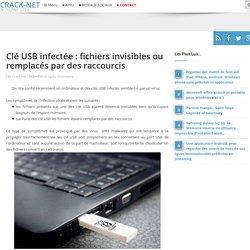 Clé USB infectée : fichiers invisibles ou remplacés par des raccourcis