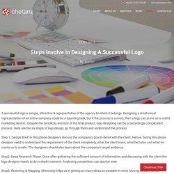Steps Involve In Designing A Successful Logo - Chetaru UK