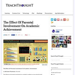 parental involvement and students academic achievement Strongest relationship with students' academic achievement, while home of parent involvement and literacy achievement findings from this literature review.