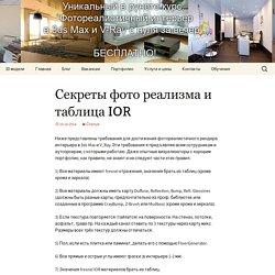 Студия дизайна интерьера и 3d визуализации