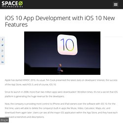 iOS 10 App Development with iOS 10 New Features
