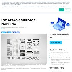 IoT Attack Surface Mapping